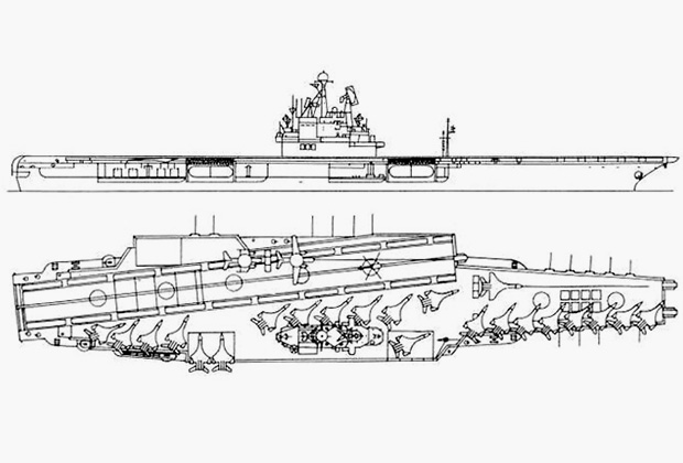 project 1160 aircraft carrier a variant source lentaru