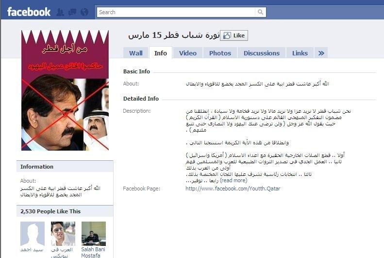 Clashes On Facebook Over Calls For Revolution In Qatar Memri