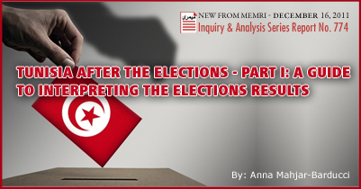 Tunisia after the Elections - Part I: A Guide to Interpreting the Elections Results