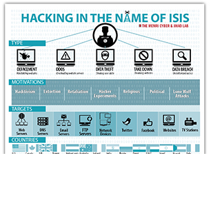 Hacking In The Name Of The Islamic State (ISIS)