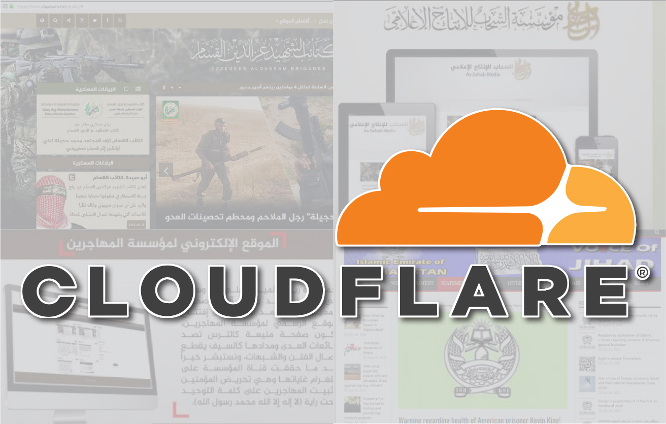 Cloudflare, The U.S.-Based Leading Reverse-Proxy Service, Is Exploited By Every Major Jihadi Organization – Including ISIS, Al-Qaeda, Hamas, Taliban – Posing A Global Security Risk