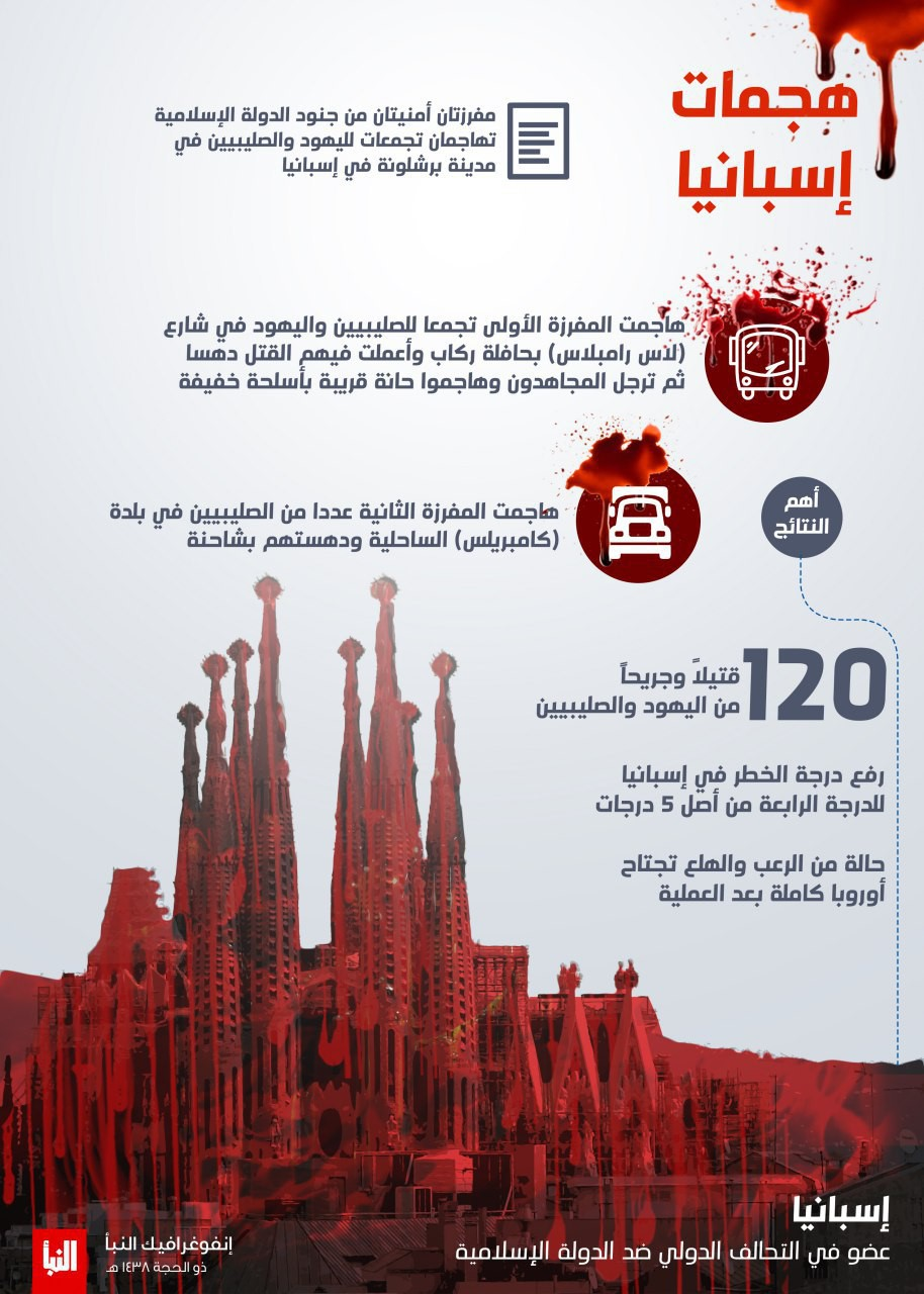 ISIS 'Al-Naba' Weekly Says Barcelona Attacks Due To Spain's Participation In Anti-ISIS Coalition, Features Poster Detailing Attacks Against Backdrop Of Sagrada Familia Basilica In Blood Red