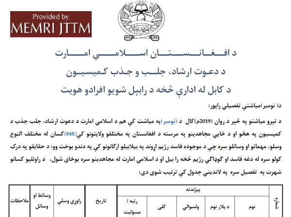 Taliban Website: 848 Afghan Government Officials Defected To The Taliban In November 2019