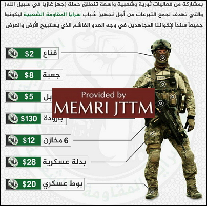 Popular Resistance Brigades In Syria Requests Donations Via WhatsApp For Military Equipment