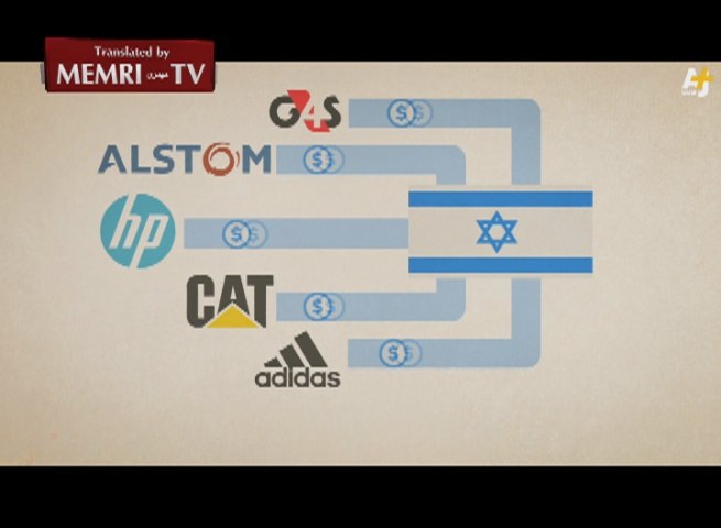 "Al-Jazeera Network Explains BDS: HP, Cat, Adidas, Alstom, G4S ""Make a Profit from the Occupation... Do They Have a Presence in Your Country?"""