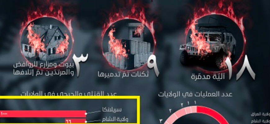 ISIS Weekly Al-Naba' Praises Sri Lanka Attacks, Portrays It ‎As Fulfillment Of ISIS's Threat Against 'Crusaders'‎