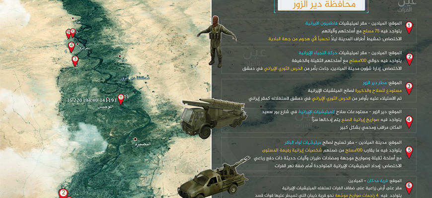 Syrian Opposition Website Reveals Precise Locations Of Iranian-Backed Shi'ite Militia Bases In Deir Al-Zour